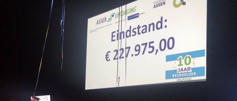 Tiende editie Beursvloer Assen eindigt met recordbedrag